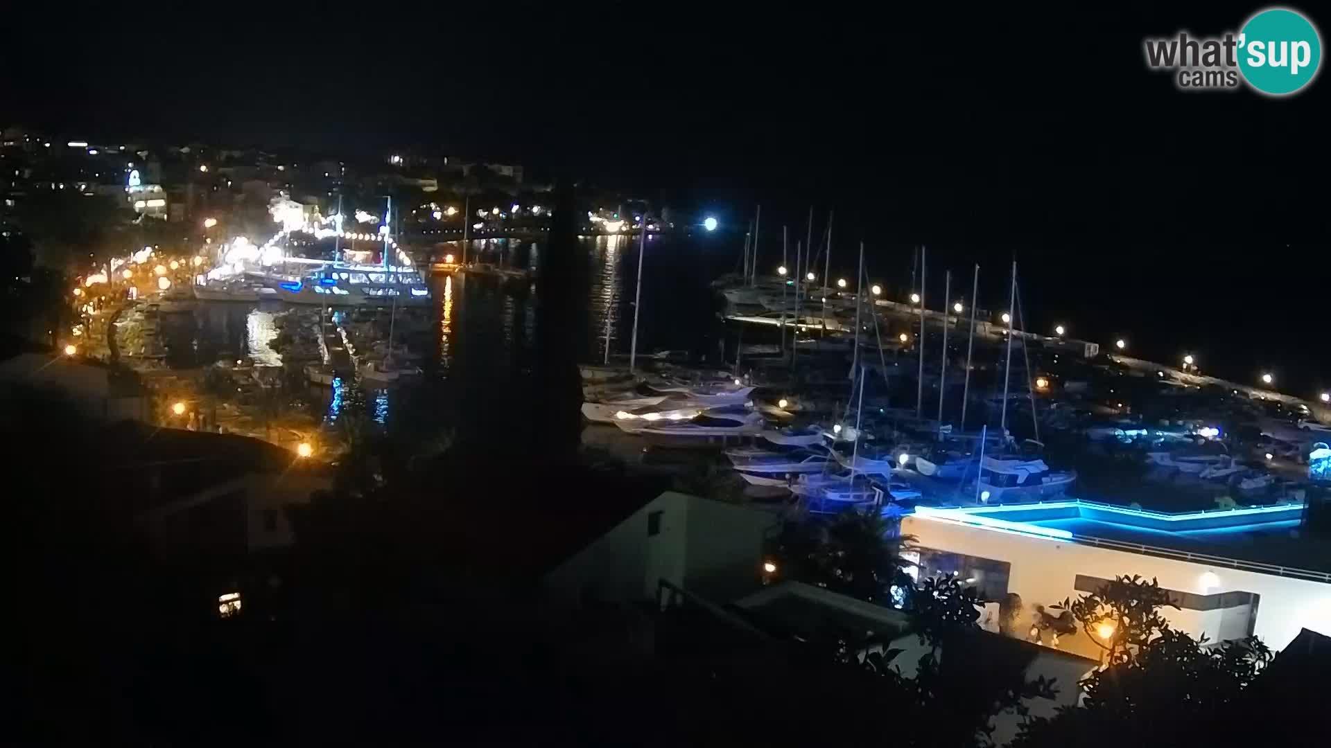 Panorama di Bascavoda
