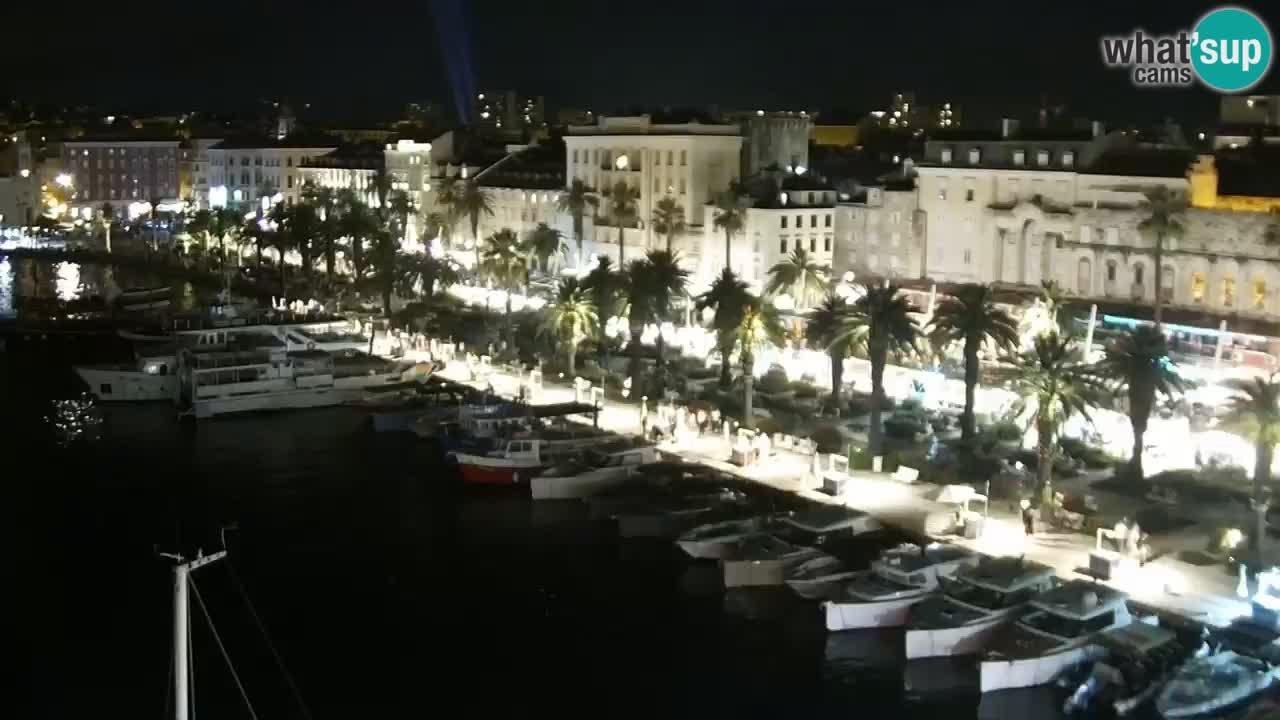 Panorama Split webcam Riva