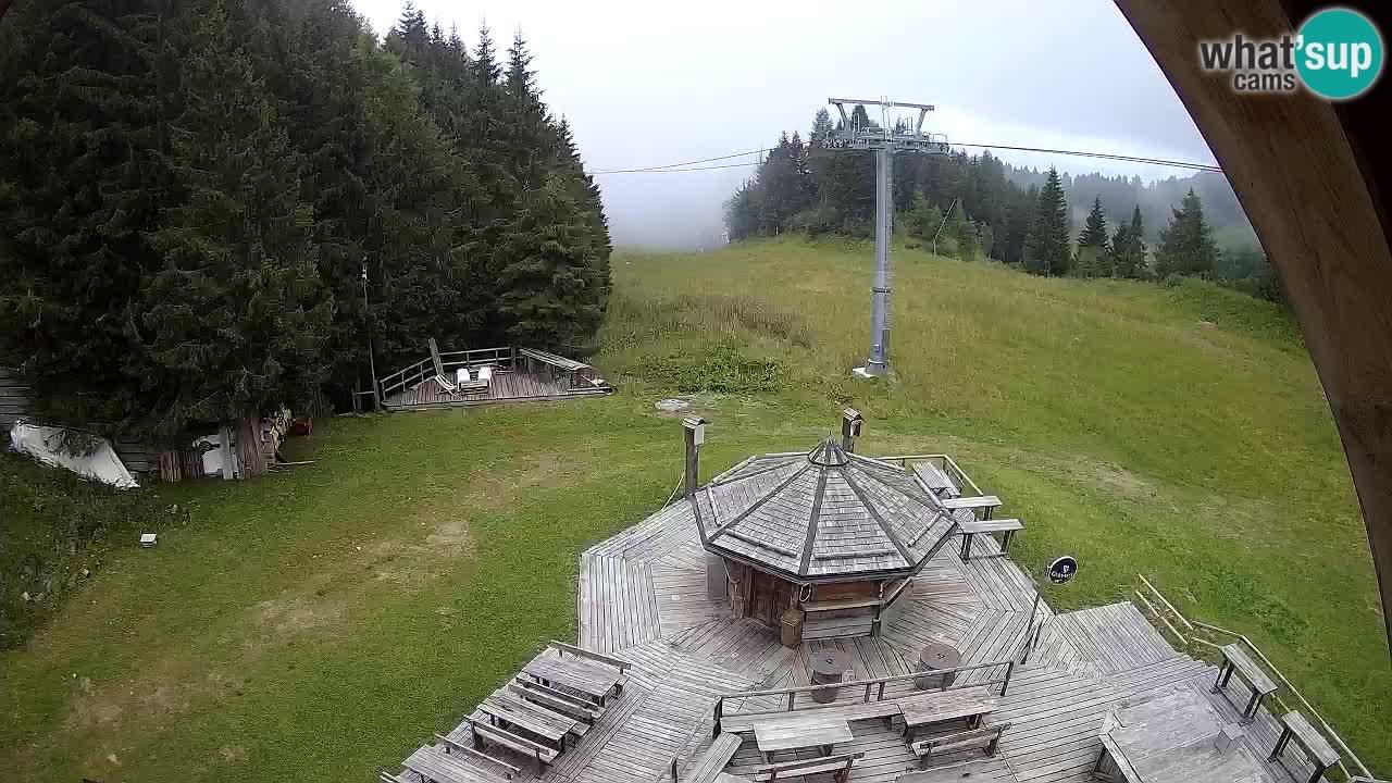 Skijalište Zoncolan – Goles
