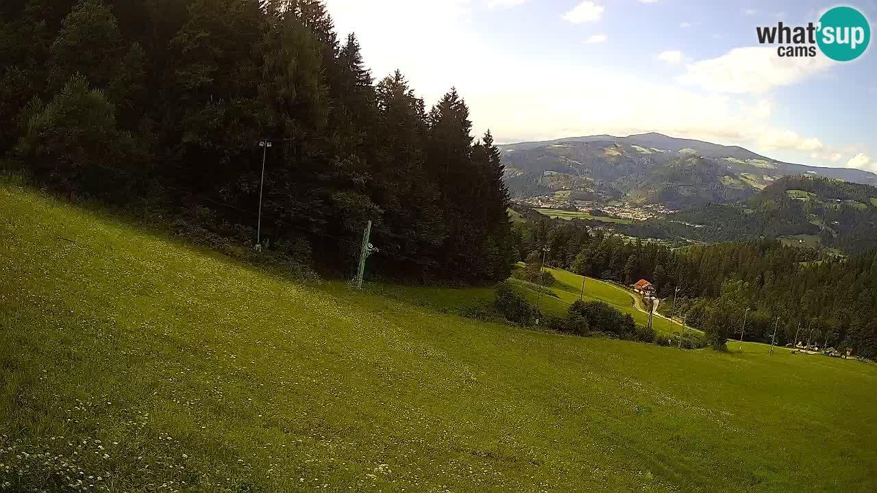 Skigebiet Bukovnik