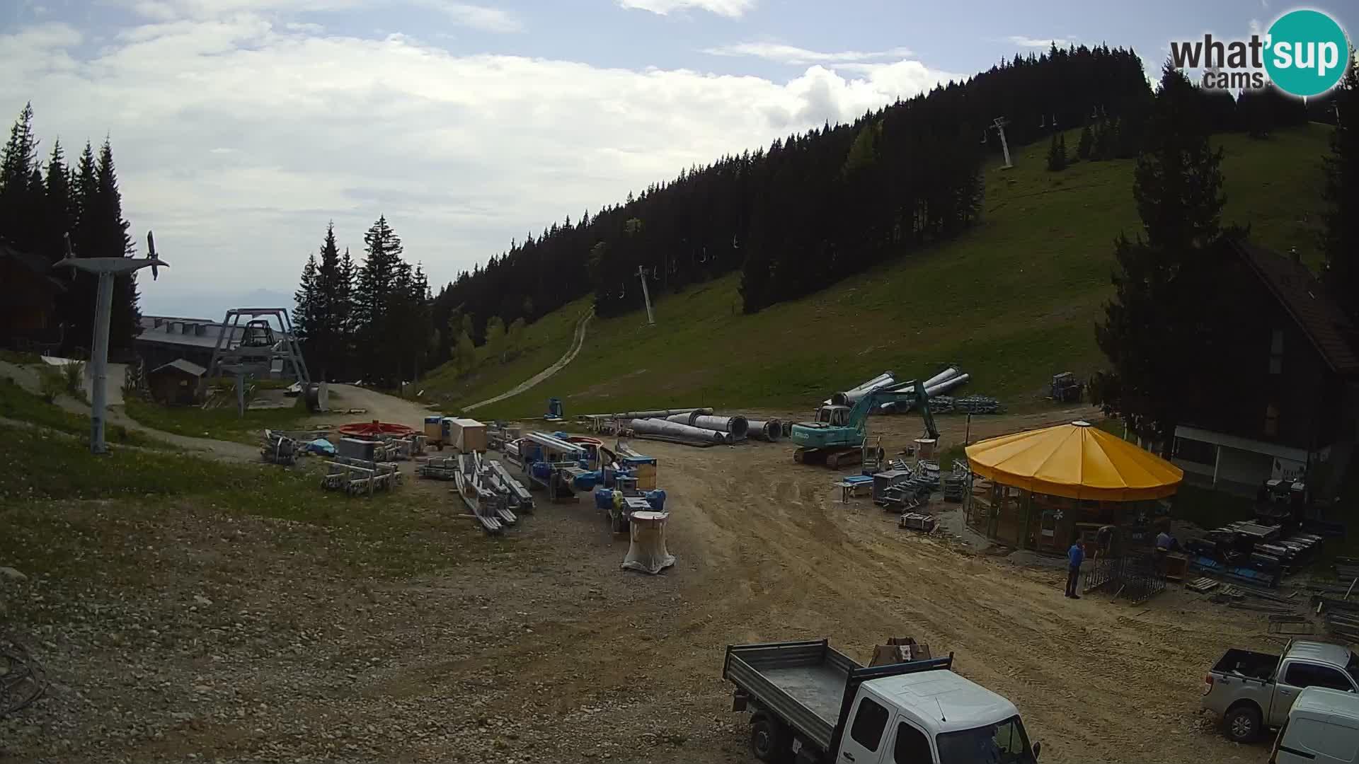 Ski center Golte