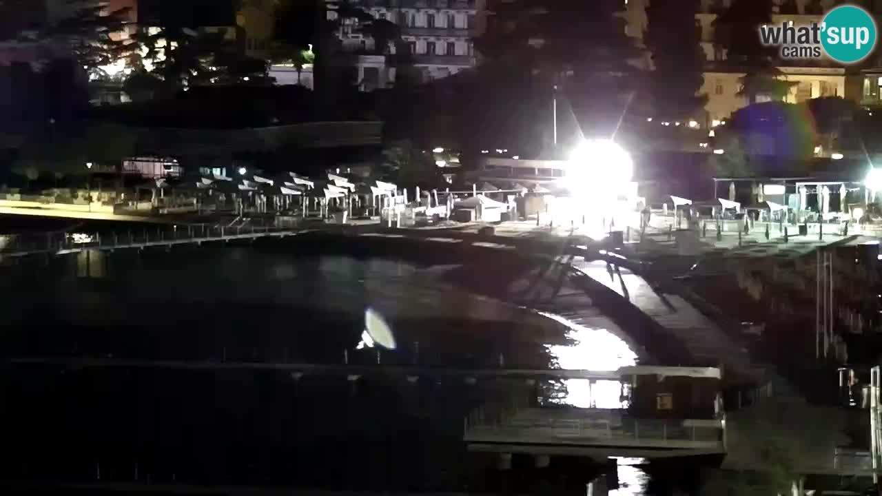 Live Cam Portorož – Panorama