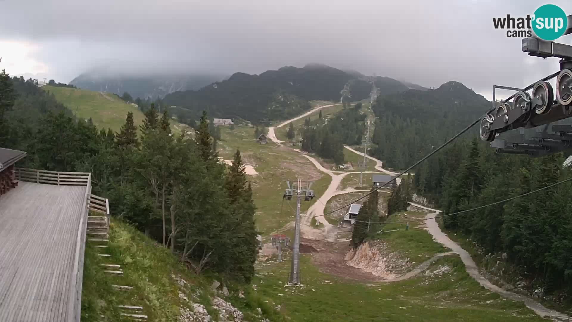 Vogel webcam livecam – Brunarica – Slovenia